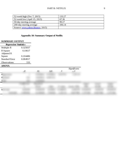 netflix risks essay View essay - netflix- success factors, risk, and projections report from mba 520 at southern new hampshire university netflix: success factors, risk, and projections report johanna mcknight april.